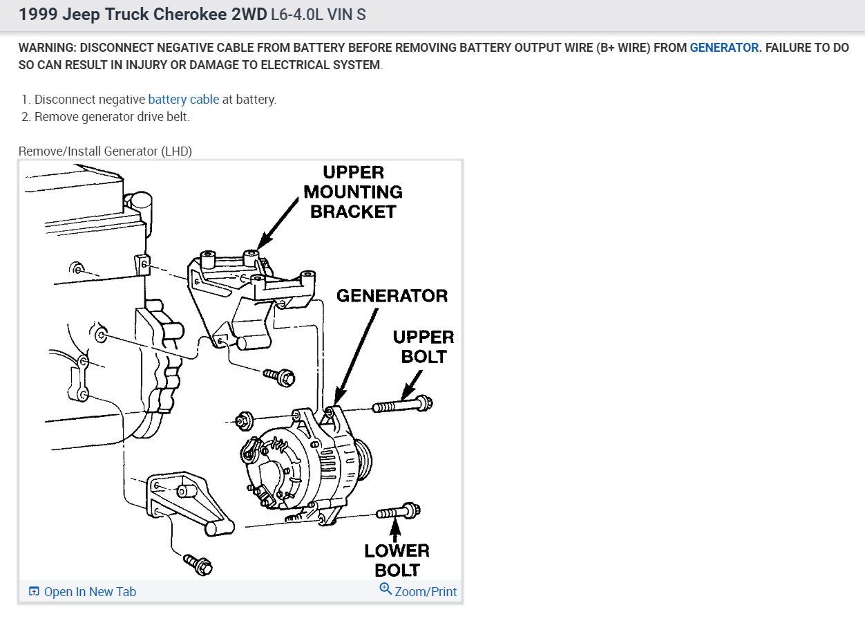1999 Jeep Cherokee Alternator Wiring Diagram