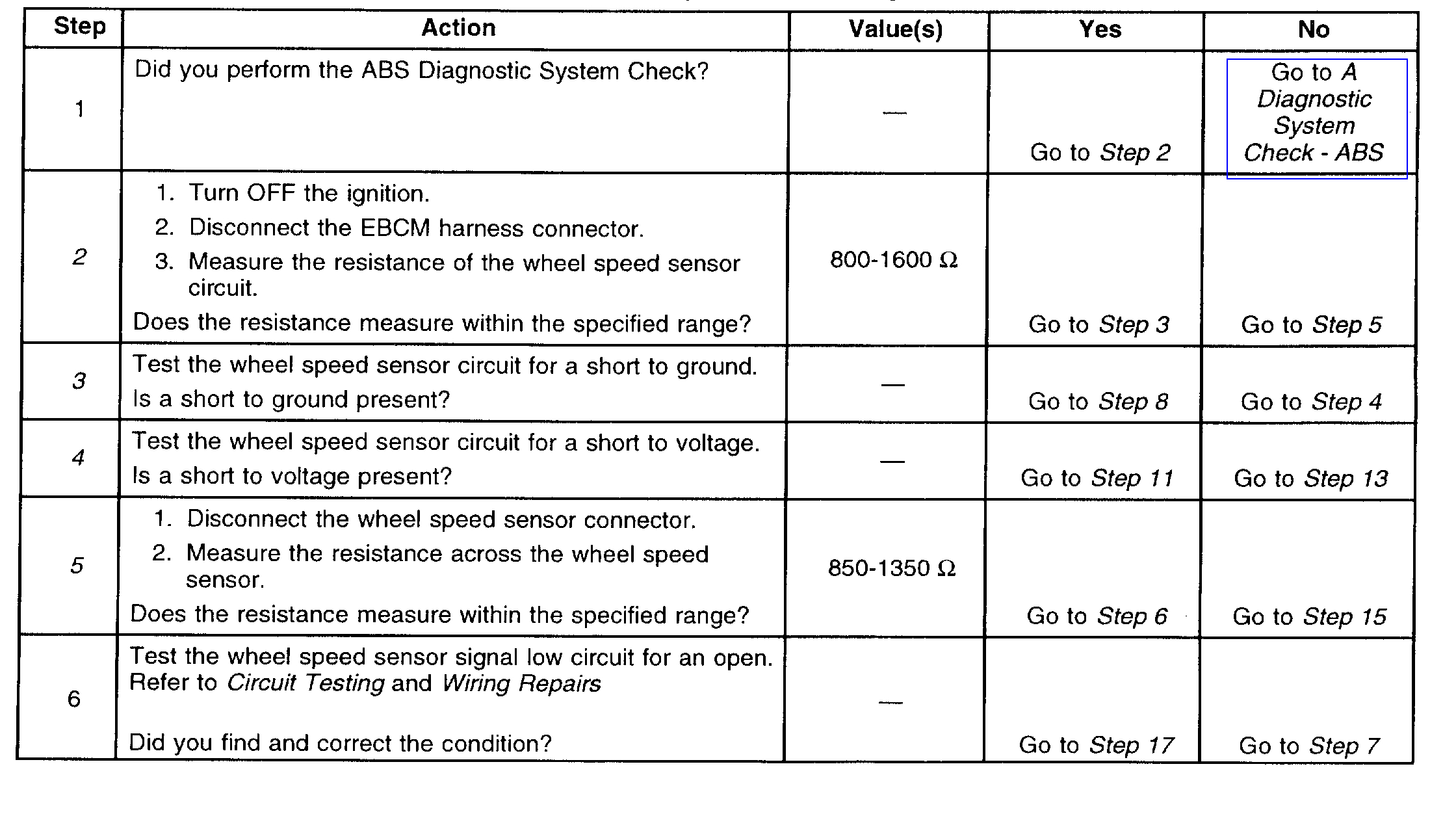 Vibration When Accelerating, Codes C1228 and C1235