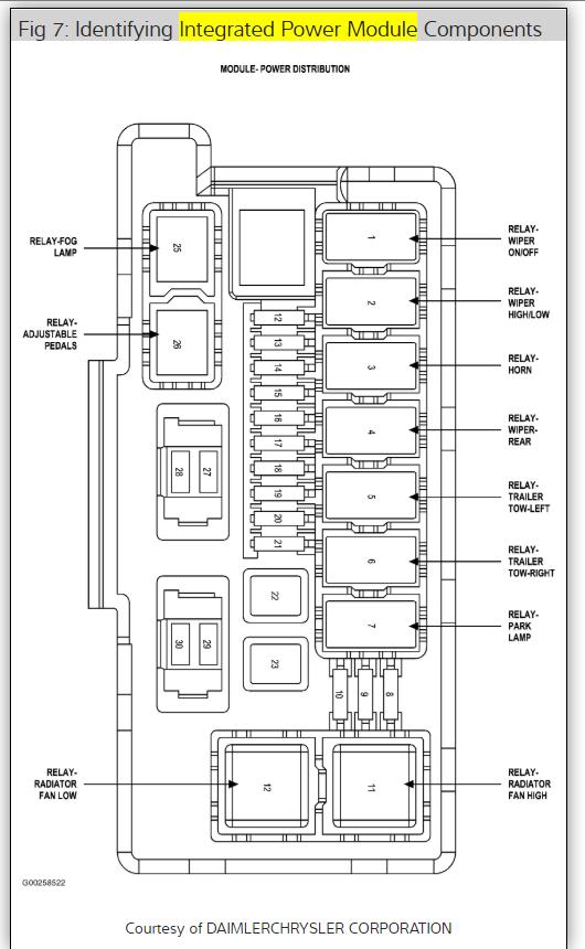 [SCHEMATICS_44OR]  Front Blower Motor for Heat/air Not Turning on ? | Dodge Durango Ac Wiring Diagram |  | 2CarPros