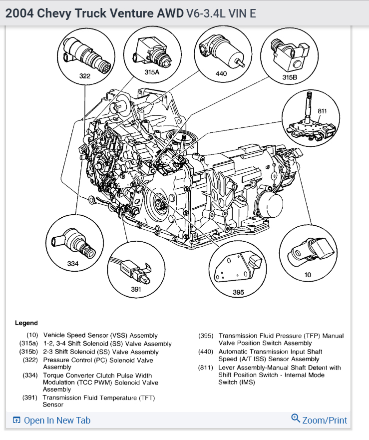 2004 chevrolet venture engine diagram won t shift the transmission will not shift out of first gear  won t shift the transmission will not