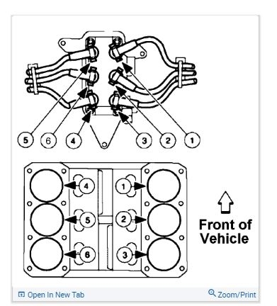 firing order - 2003 ford f-150: need to know spark plug wiring ...  2carpros
