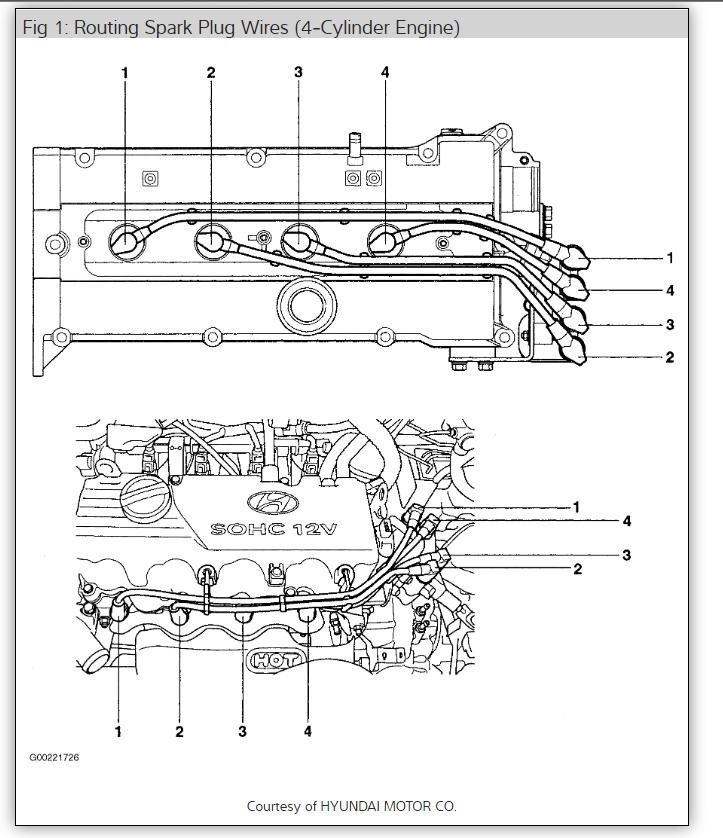 2002 Hyundai Santa Fe Engine Diagram Wiring Diagrams Faint Sense A Faint Sense A Massimocariello It