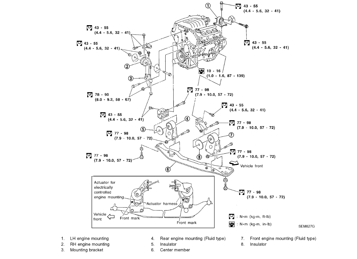 Engine Mounts   How Many Different Motor Mounts In The