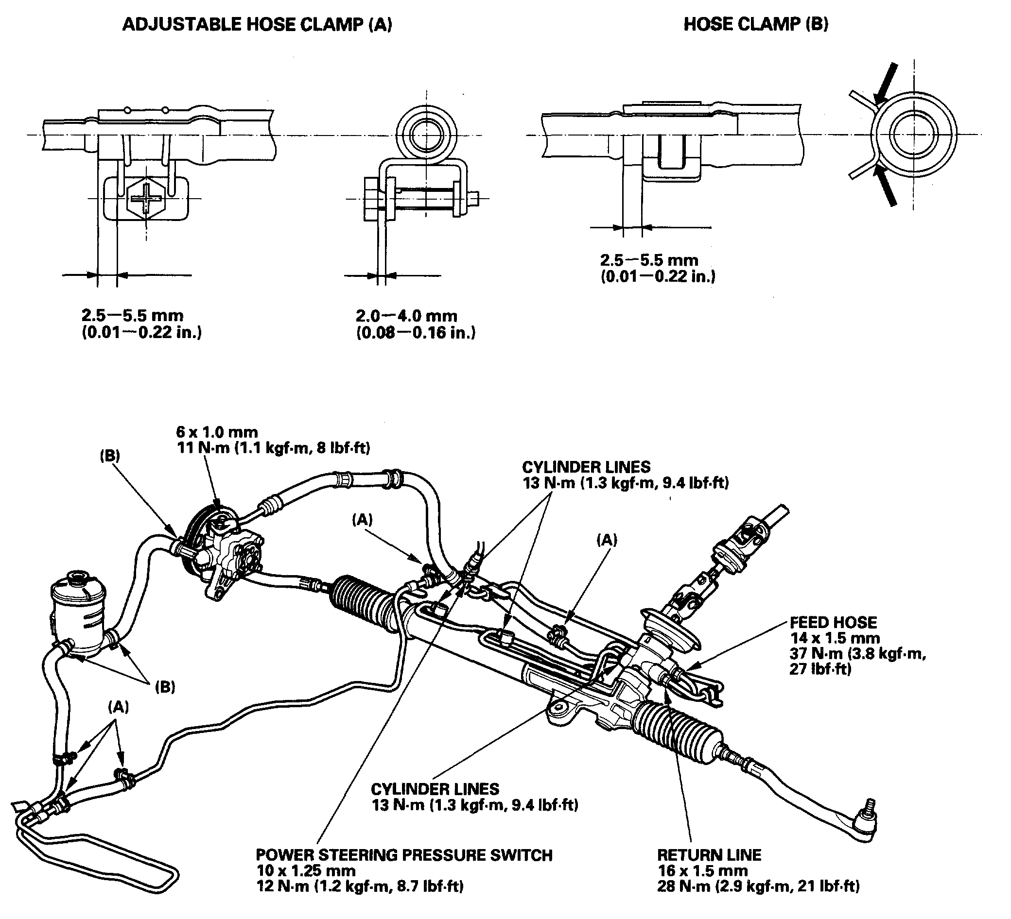High Pressure Power Steering Line Replacement Cost