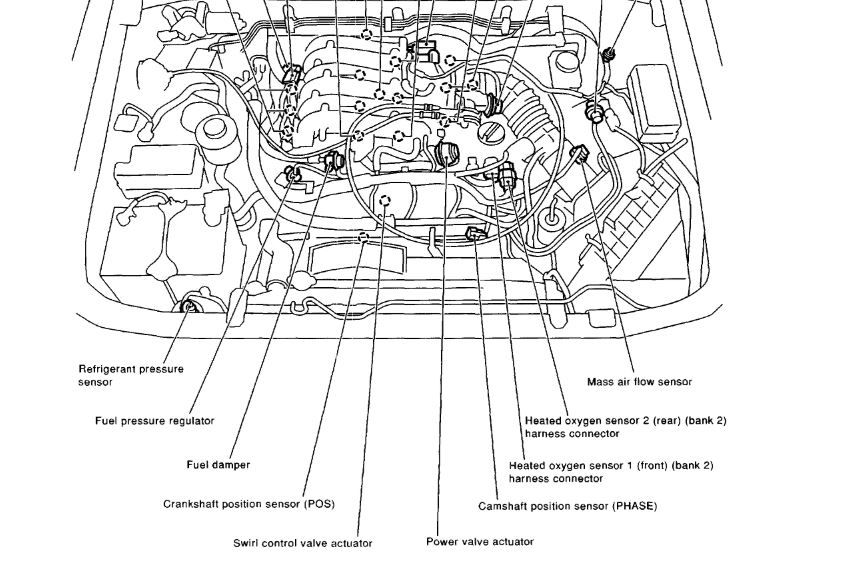Code P0340, Camshaft Sensor Location Needed: I Want to Know