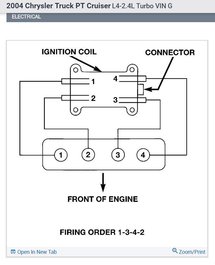 03 Pt Cruiser Wiring Diagram | Wiring Diagram