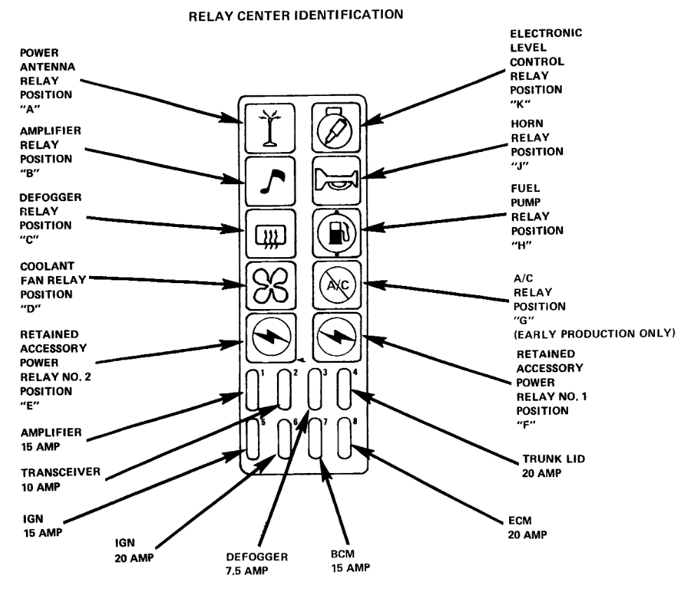 fuel pump relay  where can i find the fuel pump relay  car wont
