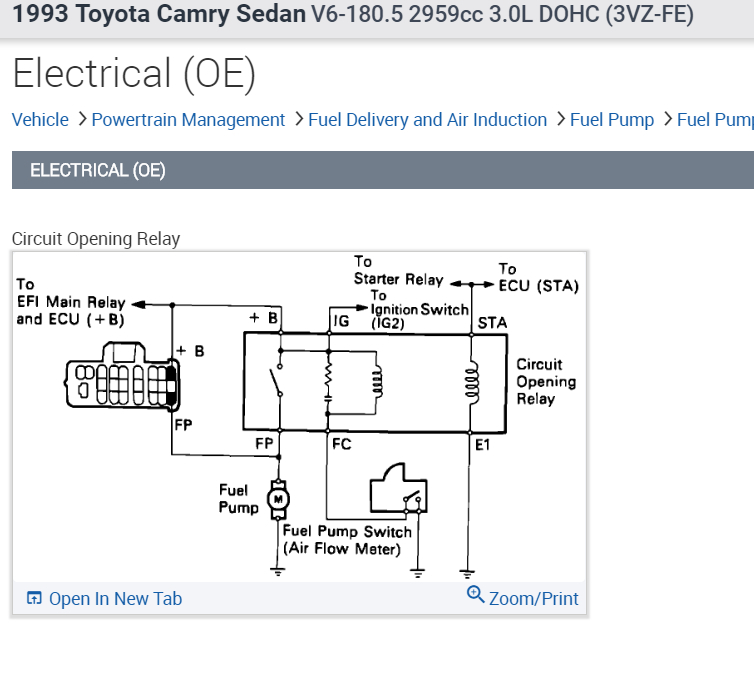 95 Camry Wiring Diagram - Wiring Diagram Networks