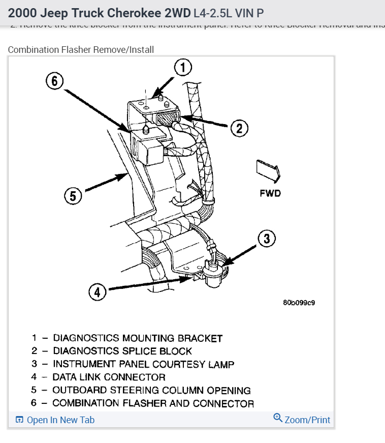 Jeep Grand Cherokee Wiring Diagram Blinkerss on