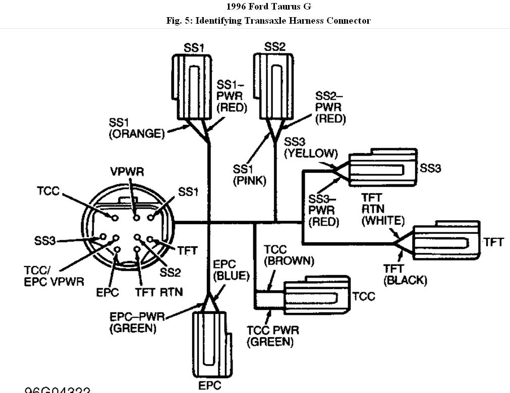 ford taurus ax4n transmission diagram