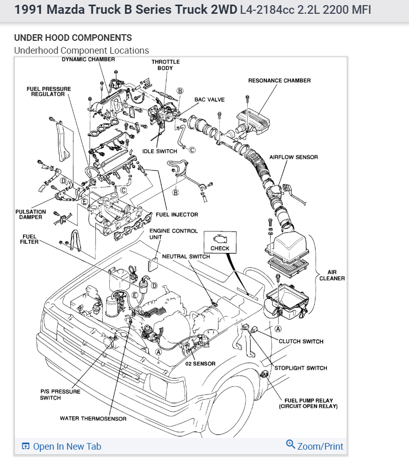 [SCHEMATICS_4FD]  Fuel Filter Location: How Do You Locate the Fuel Filter on My ... | Mazda B2200 Engine Exhaust Diagram |  | 2CarPros