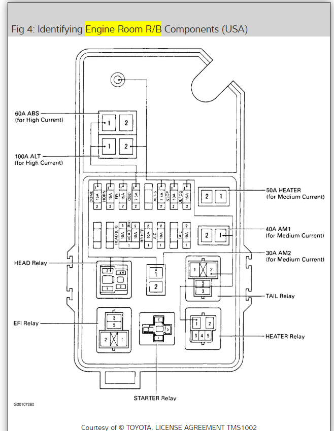 Fuse Box Diagrams?: the Windows and Horn Do Not Work. Tried to ... 2CarPros