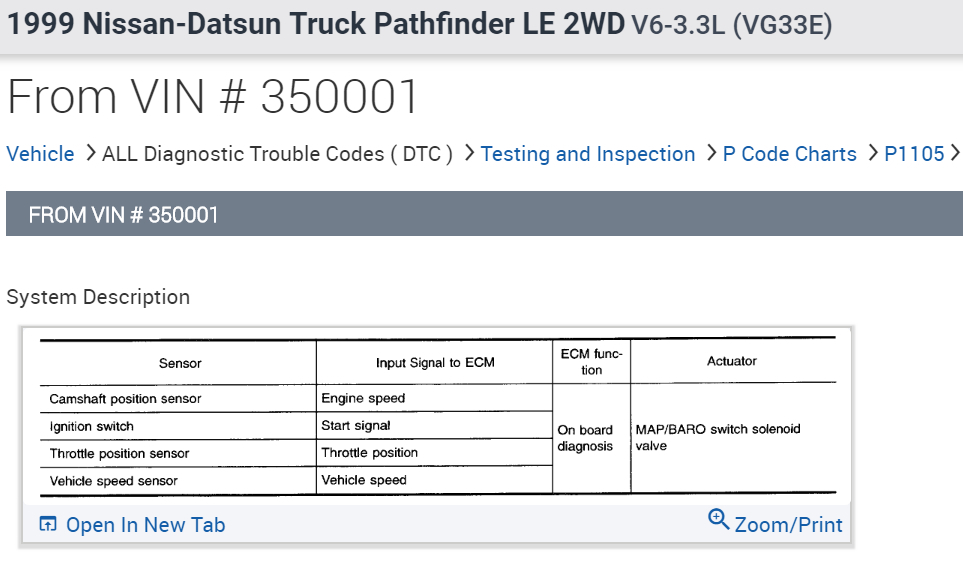 Codes P0110, P0161 and P1105: the Vehicle Listed Above SE