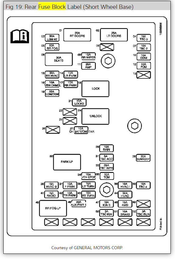 2006 trailblazer fuse box fuse box diagrams where is the fuse for the radio   fuse box diagrams where is the fuse