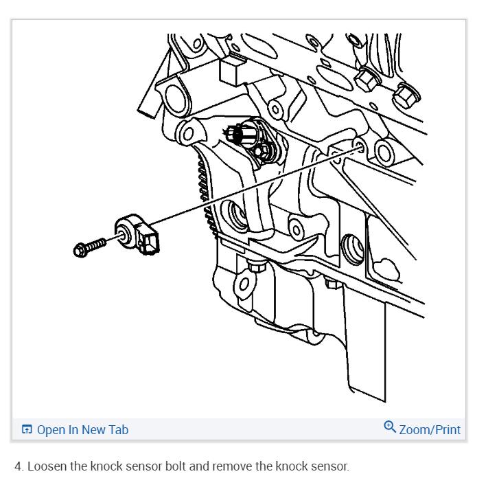 Knock Sensor Location Where Is The Knock Sensor Located I Need