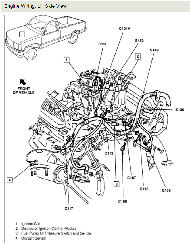 Engine Want Start: Truck the Engine Will Crank but Will Not Start
