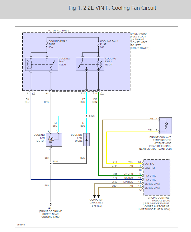 [DIAGRAM_1CA]  My Cooling Fan Not Working: the Radiator Cooling Fan Comes on When... | 2008 Cobalt Ac Wiring Diagram |  | 2CarPros