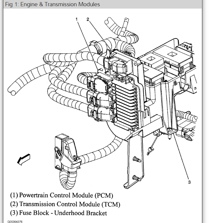 97 Grand Am Engine Diagram Http Wwwjustanswercom Pontiac 57ypr