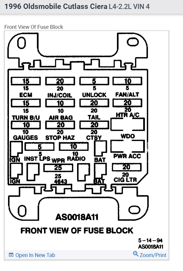 1995 Oldsmobile Cutlas Fuse Box Diagram