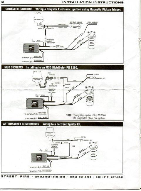 Zephyr Ruud Furnace Wiring Basic - Wiring Diagram Schemas