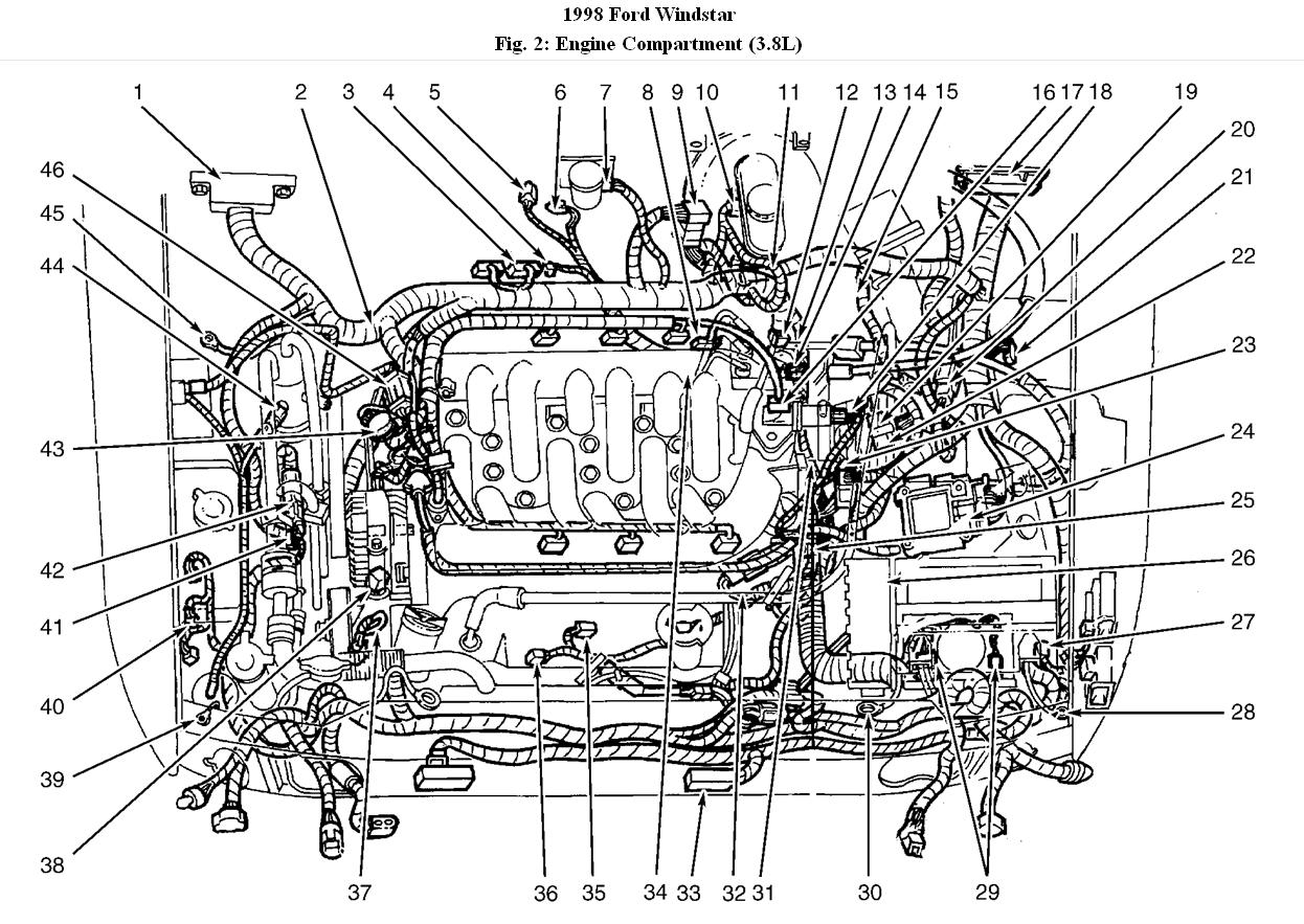 [SCHEMATICS_4FD]  D6870 System Malfunction 2000 Ford Windstar Wiring Diagram Of And | Wiring  Library | System Malfunction 2000 Ford Windstar Wiring Diagram Of And |  | Wiring Library