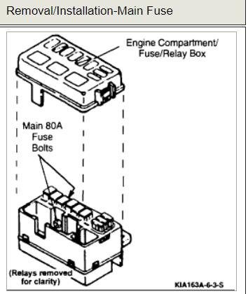 Window Fuse Location: Where Is the Fuses for the Windows? on 98 kia sportage wiring diagram, 01 kia sportage exhaust, 2001 kia sportage vacuum diagram, 2006 kia sedona fuse diagram, kia sportage engine compartment diagram, 2001 kia sportage parts diagram, 2009 kia sedona fuse diagram, 2002 kia sportage fuel system diagram, 01 kia sportage firing order, kia fuse box diagram, 2010 kia soul fuse diagram, kia sedona fuse panel diagram, kia sportage engine wiring diagram, 01 kia sportage blower motor, 01 kia sportage fuel pump relay, 1997 kia sephia fuse diagram, 2000 kia sportage motor diagram, 1998 kia sportage parts diagram,