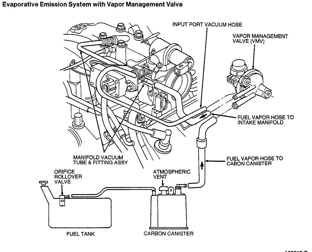 99 Ford Ranger Vacuum Diagram