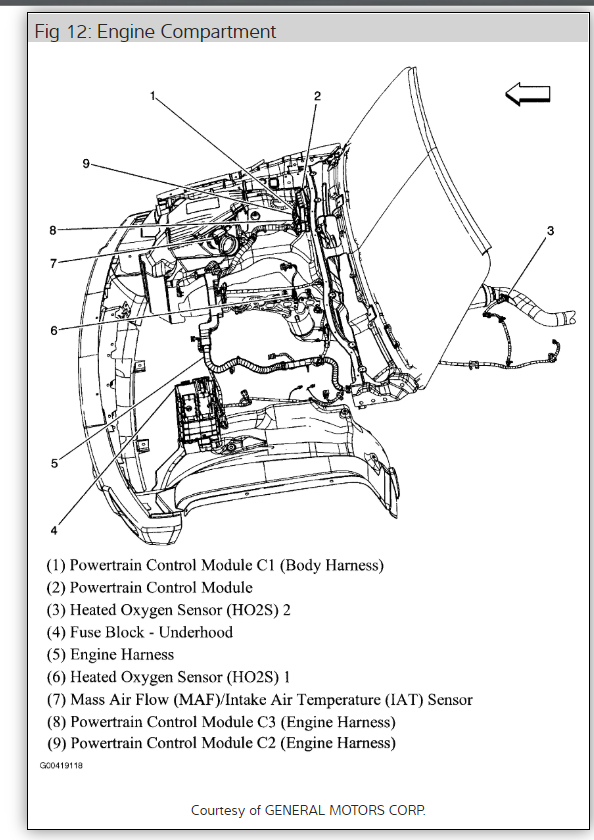 H3 Engine Diagram De Walt Compressor Wiring Diagram Begeboy Wiring Diagram Source