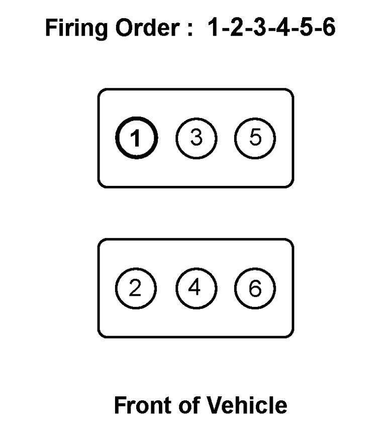 toyota sienna firing order toyota sienna firing order