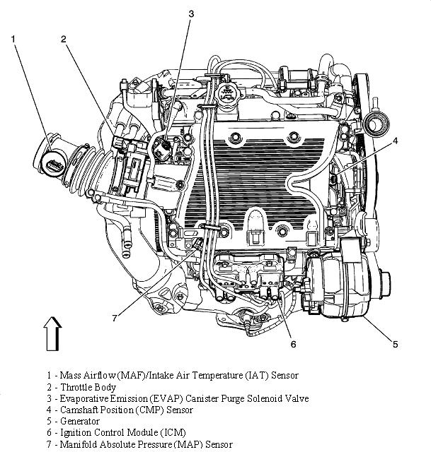 Camshaft Position Sensor Location/replacement: My Engine