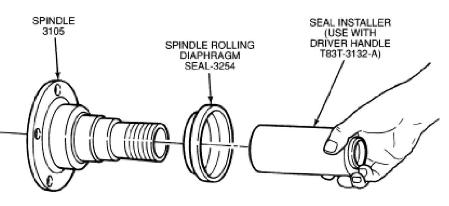 Front Hub Removal: I Need to Replace My Rotors on My Truck