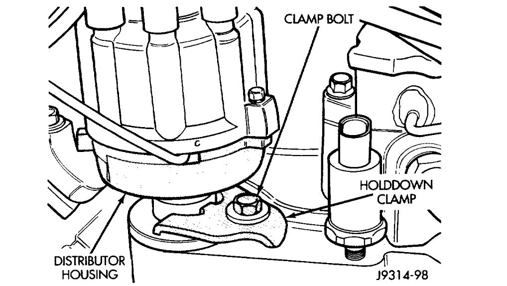 Distributor Replacement How Do You Change The Distributor On