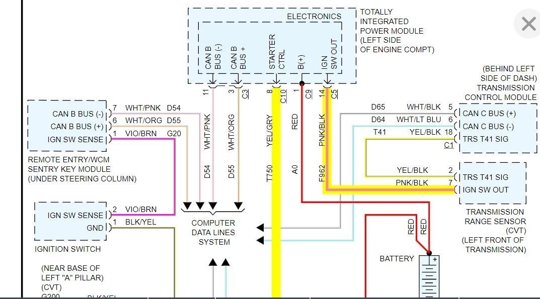 No Crank No Start, No Power at Starter Solenoid Wire