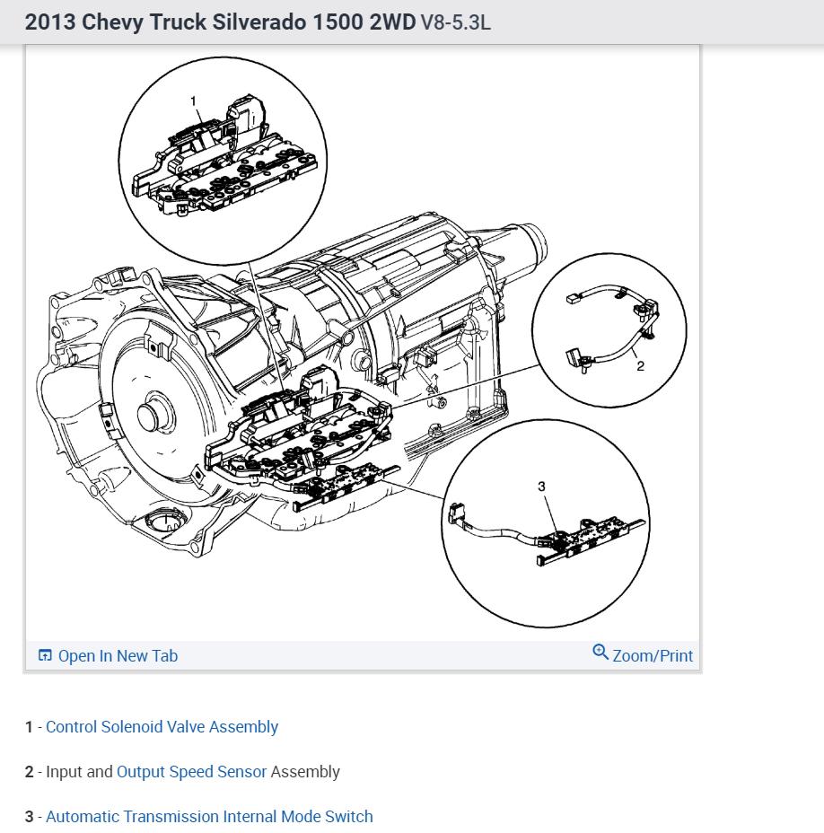 Chevy Truck Code P0700 Chevy Silverado P0700 Code Diagnosis