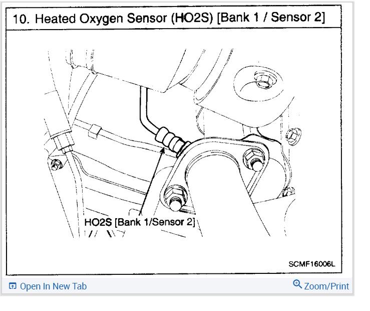 Oxygen Sensor  Wear Do I Find My Oxygen Sensor In My Car  How Can