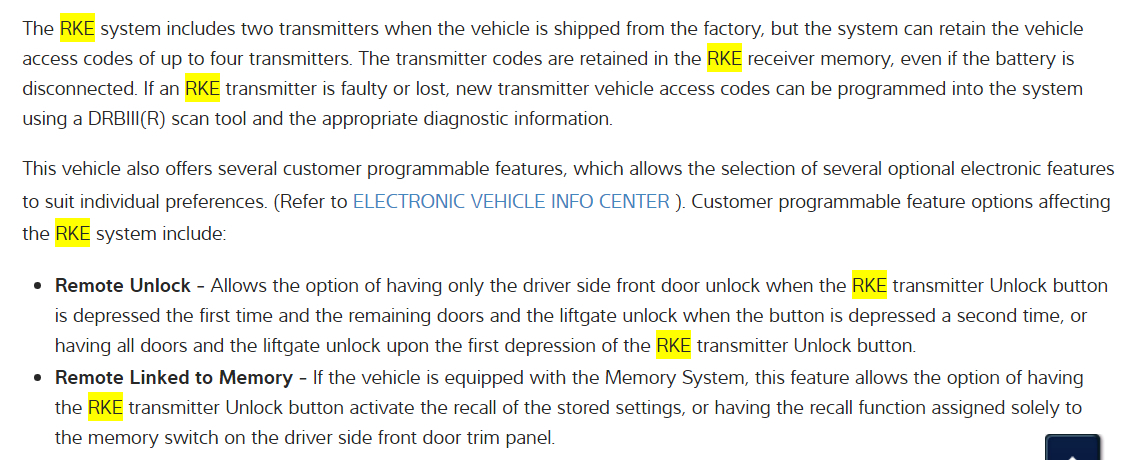 Remote Key Fob Not Working: the Key Fob Does Not Work  Key