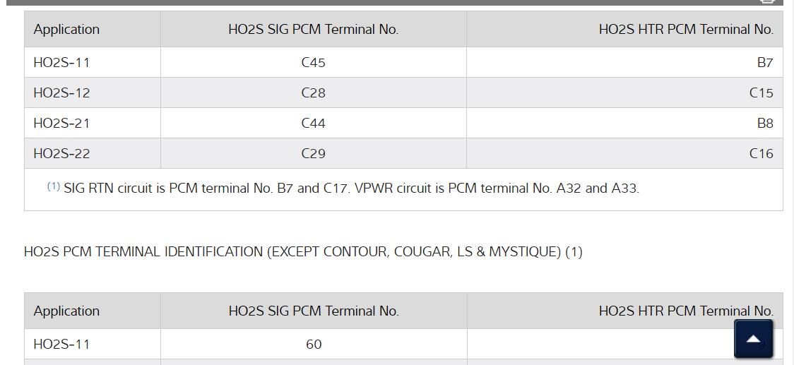P0171 on Warm Engine When: My Van Is a E350  I Get Code P0171 When