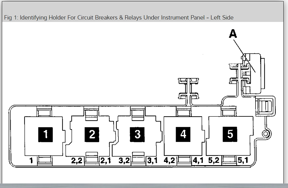 No Crank Ignition And Starter Relay Location