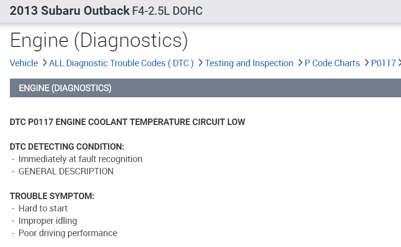 Po117 Engine Coolant Temperature Sensor: Overheats After Twenty