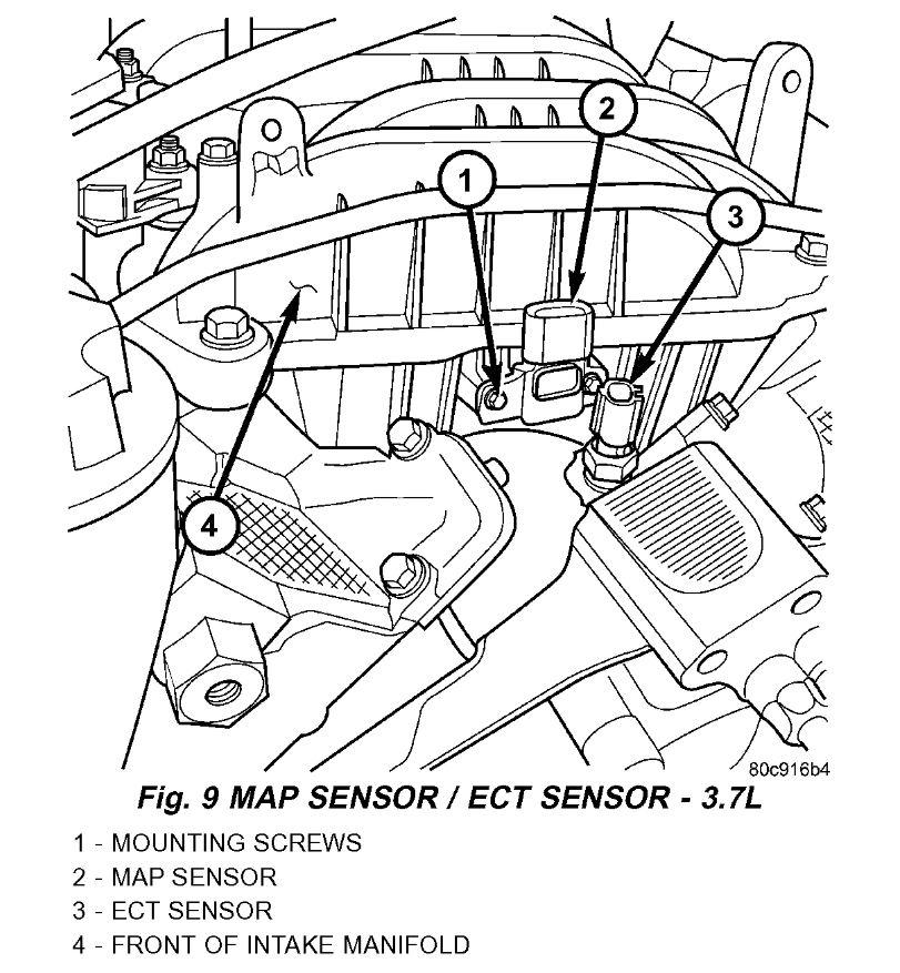 Dodge Ram 1500 Engine Temperature