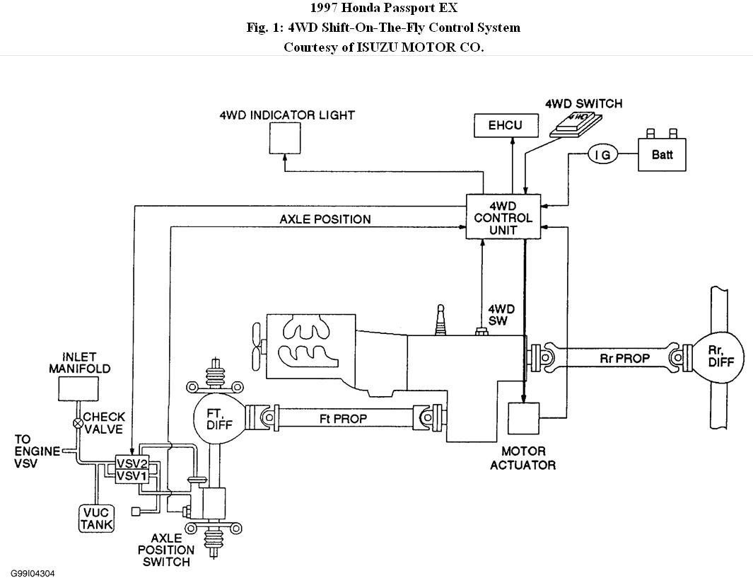 4 Wheel Drive I Have A Honda Passport 1997 The 1999 Isuzu Engine Vacuum Diagram Thumb