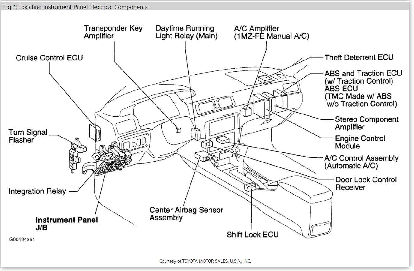 1996 Toyota Camry Fuel Pump Wiring Diagram from www.2carpros.com