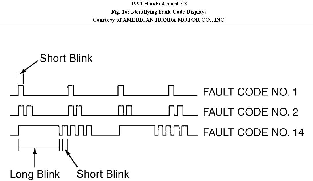 Blinking d4 light enter your question i have a 1993 for Honda accord d4 light blinking