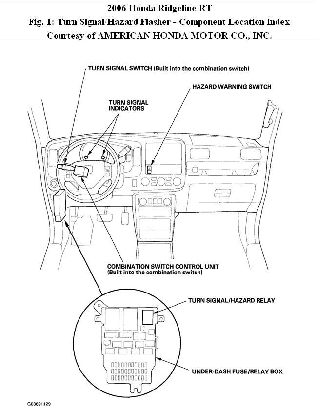 original 06 honda ridgeline turn signals on my 2006 honda ridgeline, the honda ridgeline fuse box diagram at panicattacktreatment.co