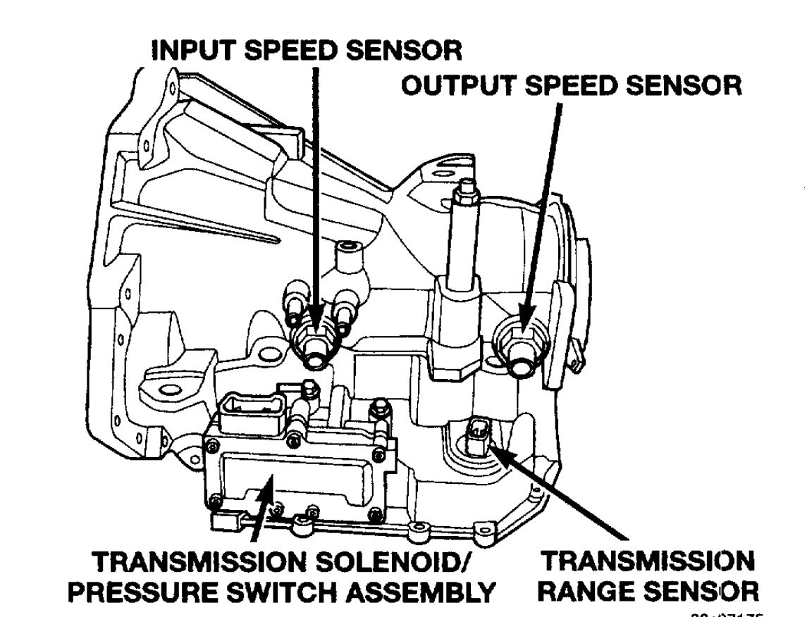 where is the neutral safety switch located on a 3 speed auto Ford Neutral Safety Switch Wiring