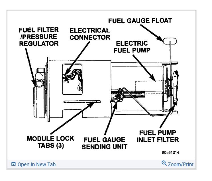 Fuel Pressure - Fuel Pump?: I Have a 2003 Dodge Ram 2500 with a