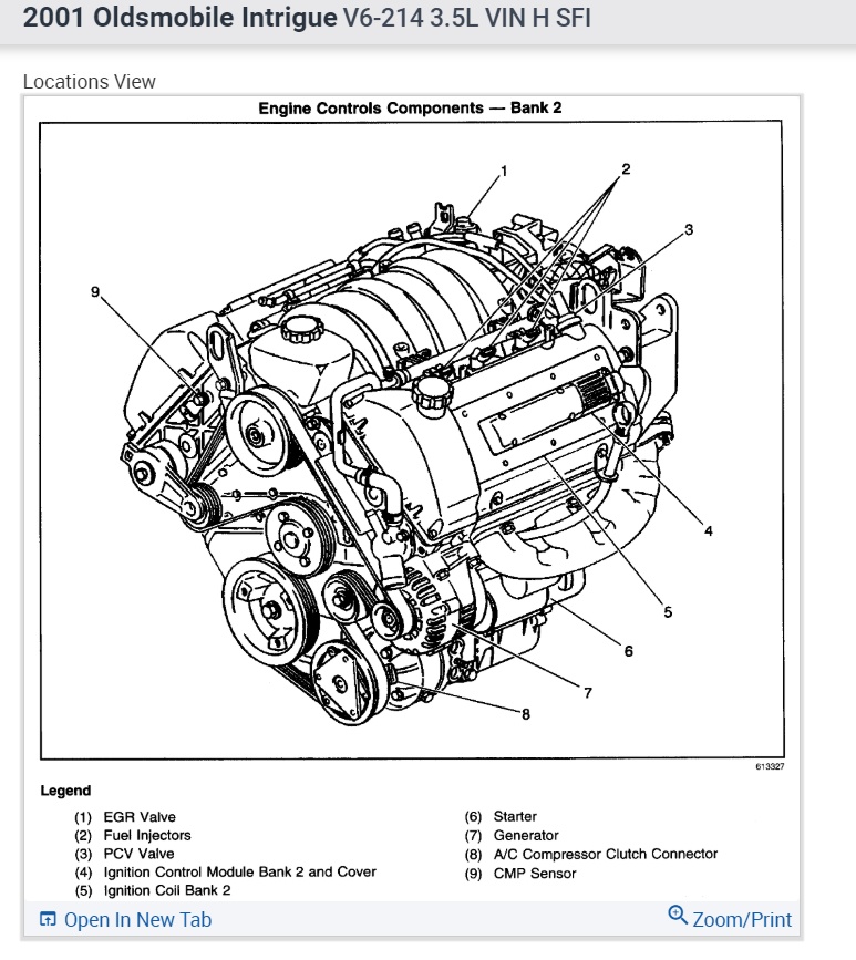 2001 Oldsmobile Intrigue Engine Diagram On Off Switch Box Mod Wiring Diagram Tos30 Tukune Jeanjaures37 Fr