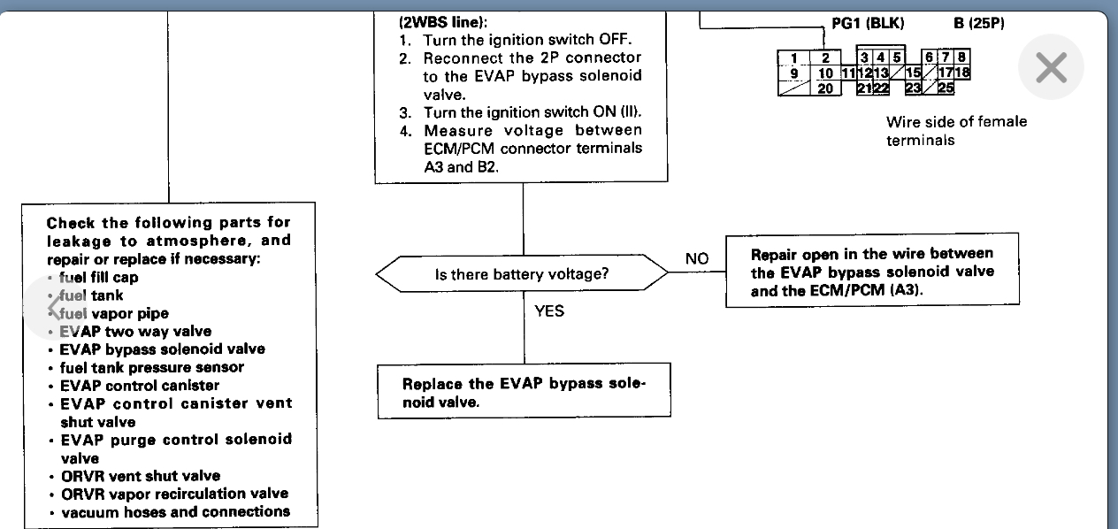 Check Engine Light Code P1457: There Is a Code P1457 Comes