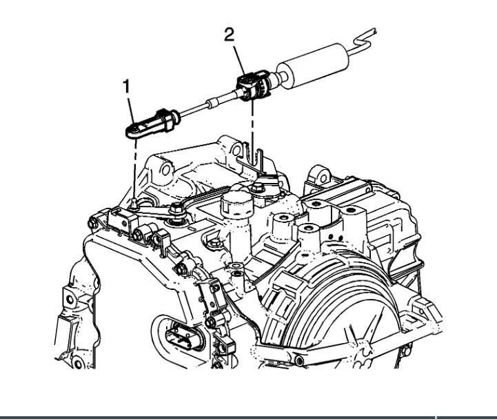 Chevy Equinox Repair Diagrams