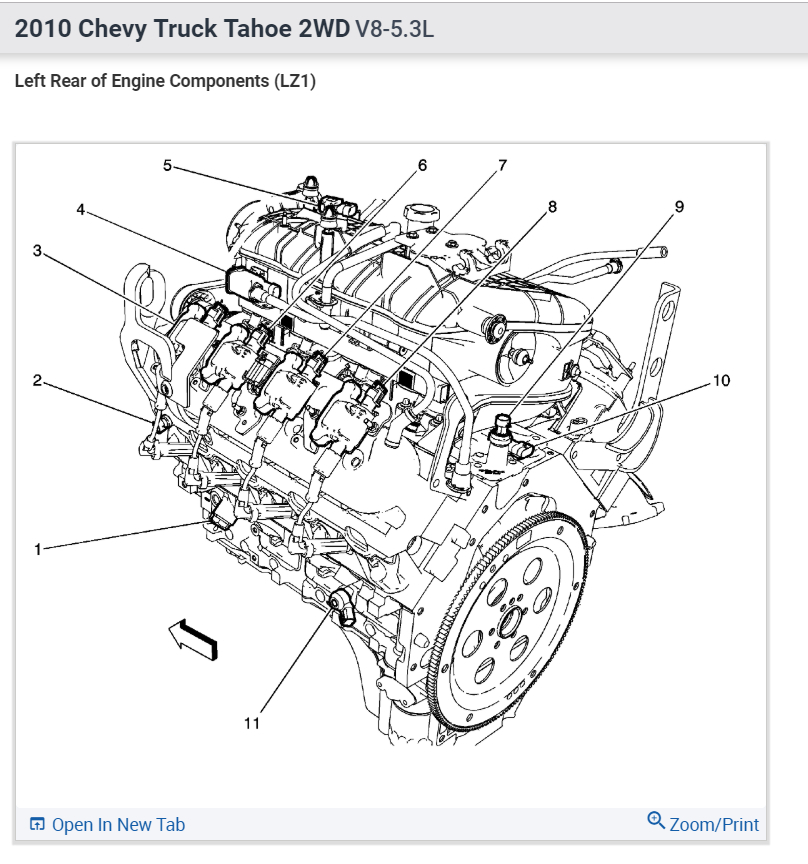 2010 Chevy Silverado 1500 Engine Diagram Wiring Diagrams Name Name Miglioribanche It